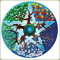Introduction To Paganism