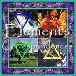 Elements Correspondences