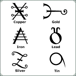 Iron Element Symbol Black And White The Metals