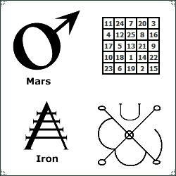Signs, Symbols and Seals of Mars