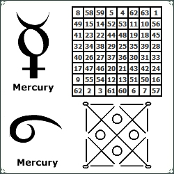 Signs, Sybmols and Seals of Mercury