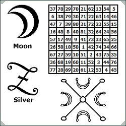 Signs, Symbols and Seals of The Moon