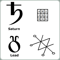 Symbols, Sign, and Seals of Saturn