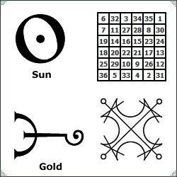 Signs, Symbols and Seals of The Sun
